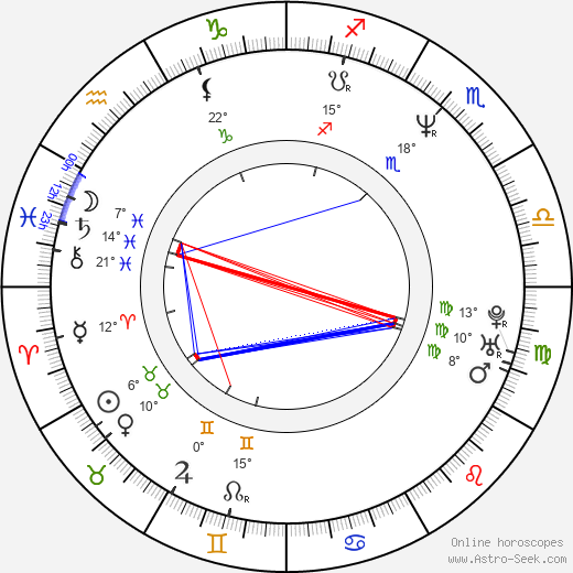 Kevin James birth chart, biography, wikipedia 2018, 2019