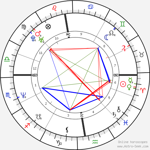 Lieve Slegers день рождения гороскоп, Lieve Slegers Натальная карта онлайн