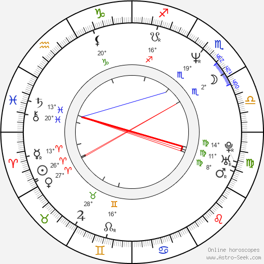 Martin Lawrence birth chart, biography, wikipedia 2018, 2019