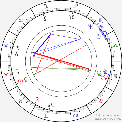 Martin Lawrence astro natal birth chart, Martin Lawrence horoscope, astrology
