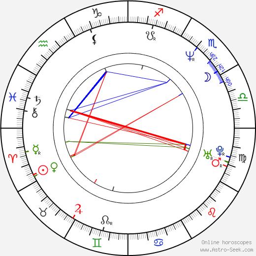 Мартин Лоуренс Martin Lawrence день рождения гороскоп, Martin Lawrence Натальная карта онлайн