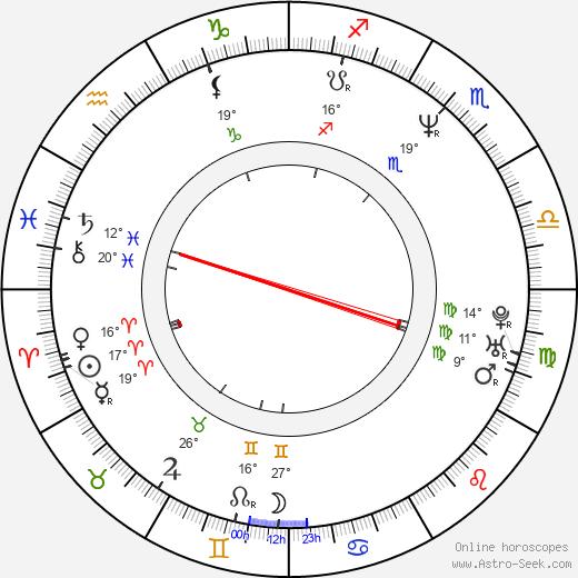 Matt Servitto birth chart, biography, wikipedia 2019, 2020
