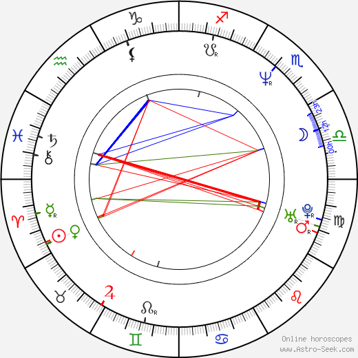 Robert Brouillette birth chart, Robert Brouillette astro natal horoscope, astrology