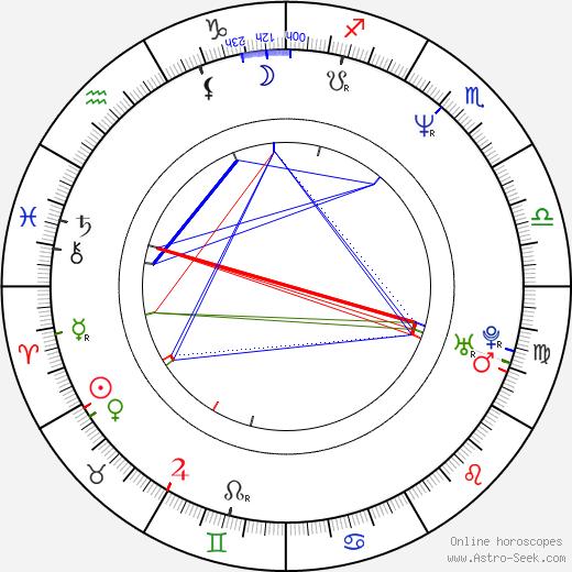 Robert Tondera tema natale, oroscopo, Robert Tondera oroscopi gratuiti, astrologia