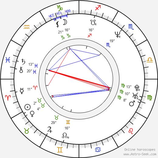 Roman Coppola birth chart, biography, wikipedia 2018, 2019