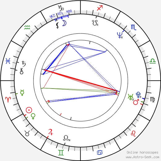 Roman Coppola astro natal birth chart, Roman Coppola horoscope, astrology