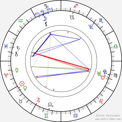 Ron Webber день рождения гороскоп, Ron Webber Натальная карта онлайн
