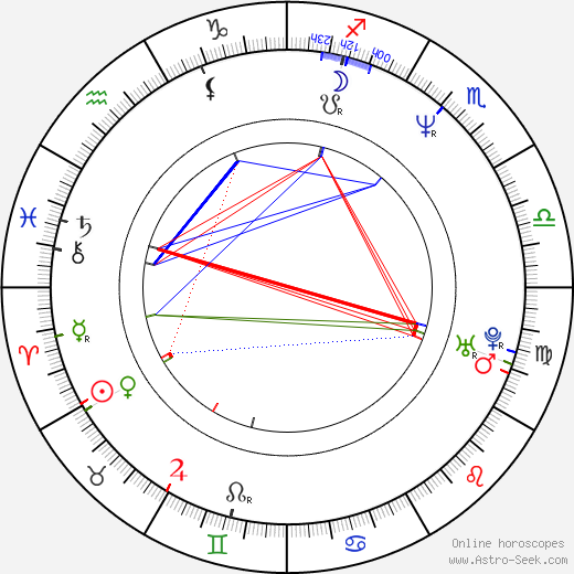 Suge Knight astro natal birth chart, Suge Knight horoscope, astrology