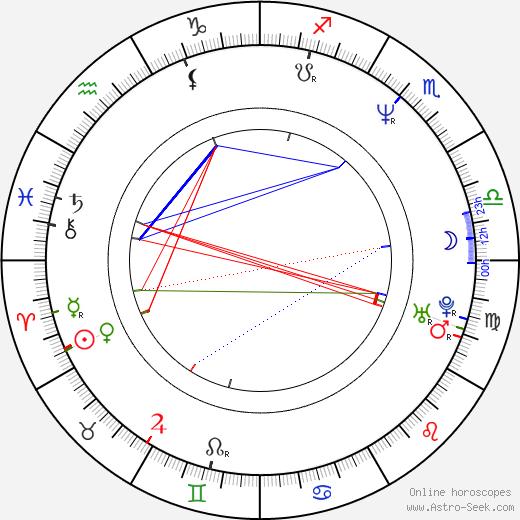 Tom Dey astro natal birth chart, Tom Dey horoscope, astrology