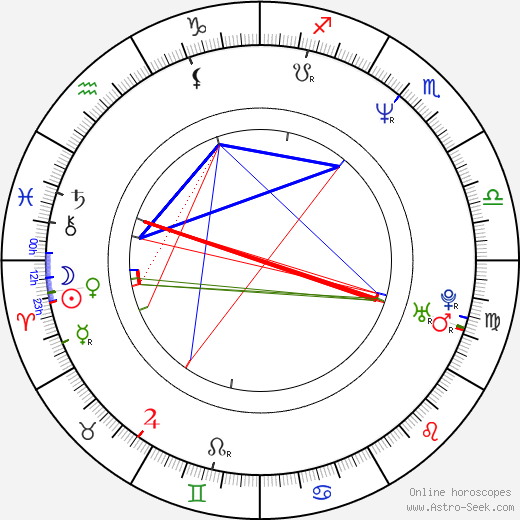 Tomas Alfredson astro natal birth chart, Tomas Alfredson horoscope, astrology