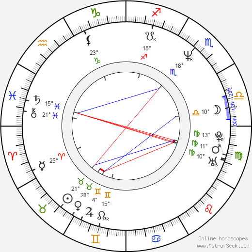 Anthony Brandon Wong birth chart, biography, wikipedia 2018, 2019