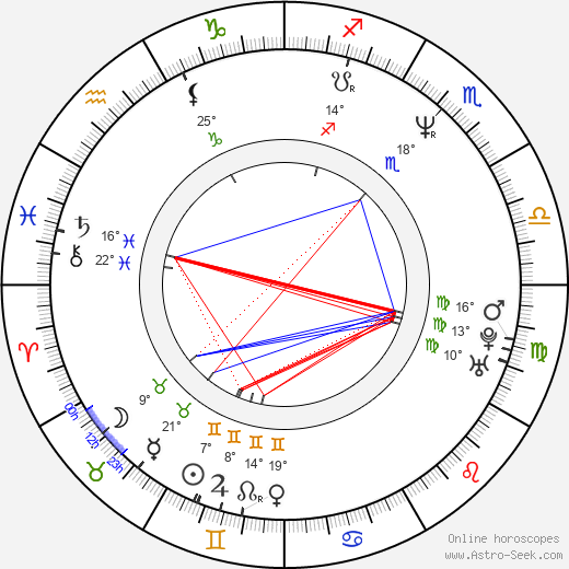 Chris Ballew birth chart, biography, wikipedia 2019, 2020