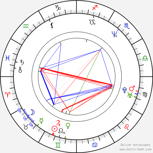 Chris Ballew astro natal birth chart, Chris Ballew horoscope, astrology