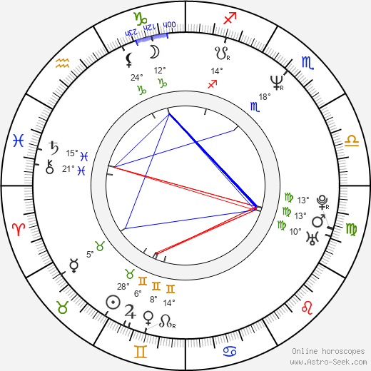 Christopher Fosh birth chart, biography, wikipedia 2020, 2021