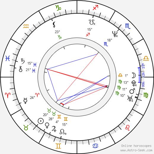 Estelle Hallyday birth chart, biography, wikipedia 2020, 2021