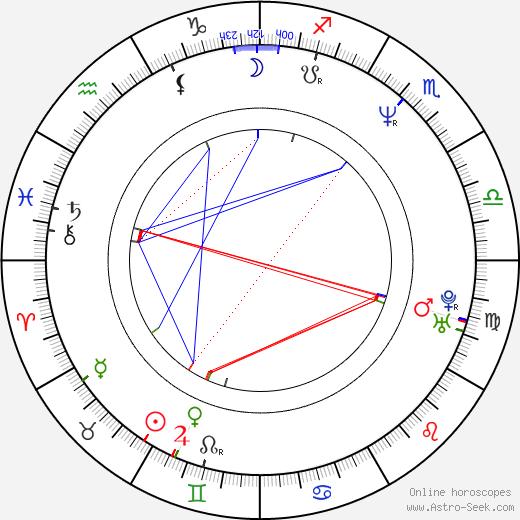 Ingo Schwichtenberg astro natal birth chart, Ingo Schwichtenberg horoscope, astrology