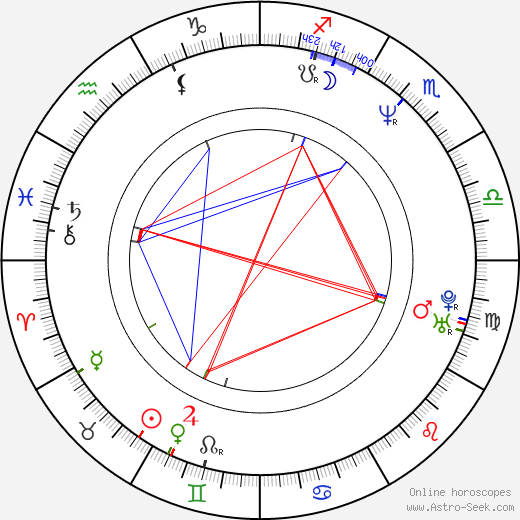 Jarvis Williams день рождения гороскоп, Jarvis Williams Натальная карта онлайн