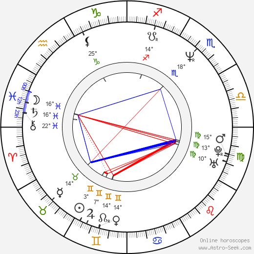 John C. Reilly birth chart, biography, wikipedia 2019, 2020