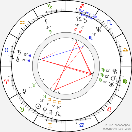 Krist Novoselic birth chart, biography, wikipedia 2019, 2020