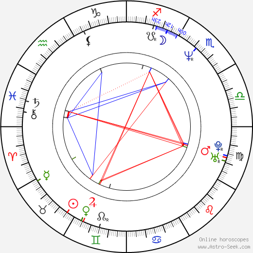Krist Novoselic astro natal birth chart, Krist Novoselic horoscope, astrology
