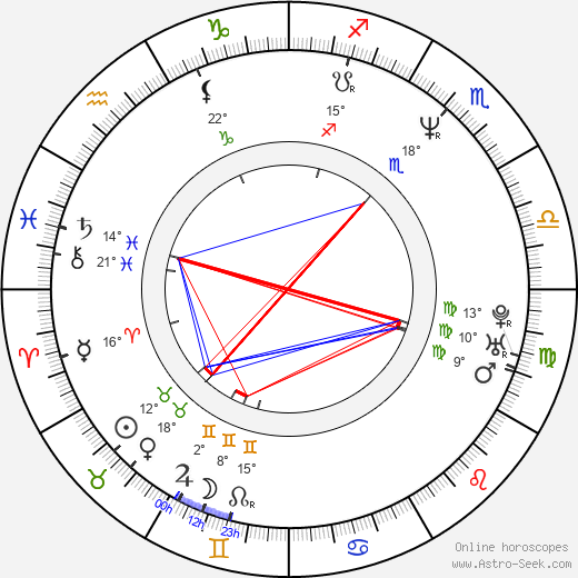 Laurent Gras birth chart, biography, wikipedia 2018, 2019