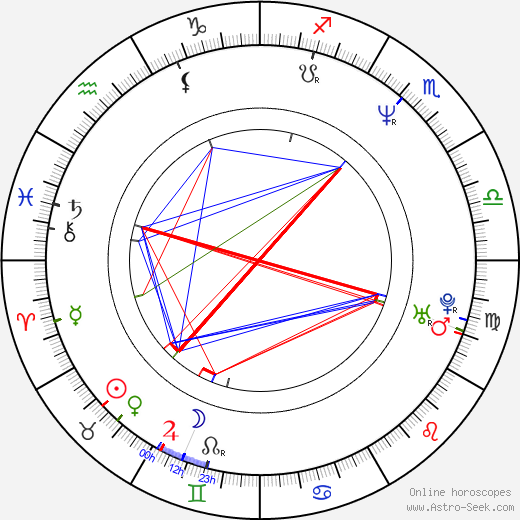 Laurent Gras astro natal birth chart, Laurent Gras horoscope, astrology