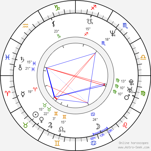 Leslie Hope birth chart, biography, wikipedia 2019, 2020