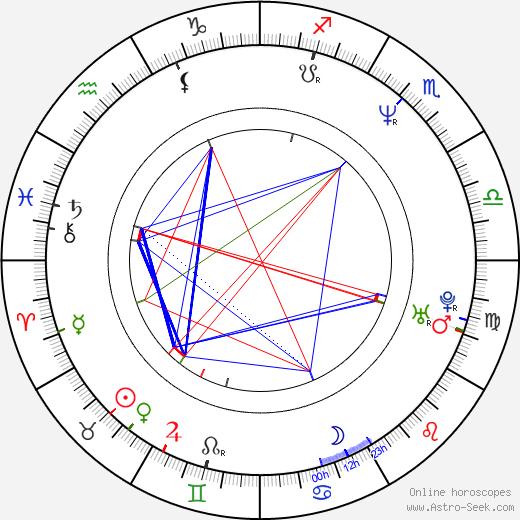 Leslie Hope tema natale, oroscopo, Leslie Hope oroscopi gratuiti, astrologia