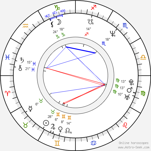 Maile Flanagan birth chart, biography, wikipedia 2019, 2020