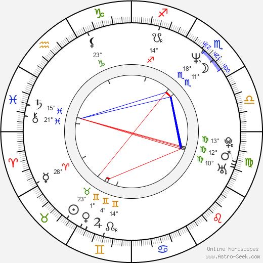 Marc Parrot birth chart, biography, wikipedia 2019, 2020