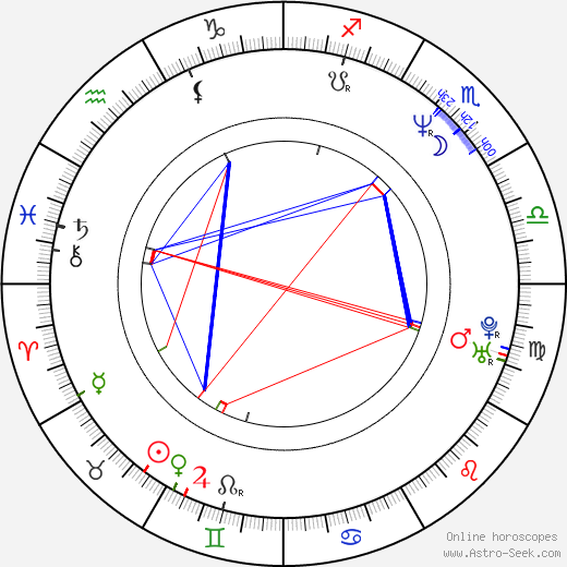 Marc Parrot astro natal birth chart, Marc Parrot horoscope, astrology