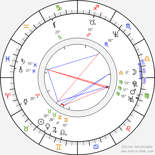 Marguerite MacIntyre birth chart, biography, wikipedia 2019, 2020