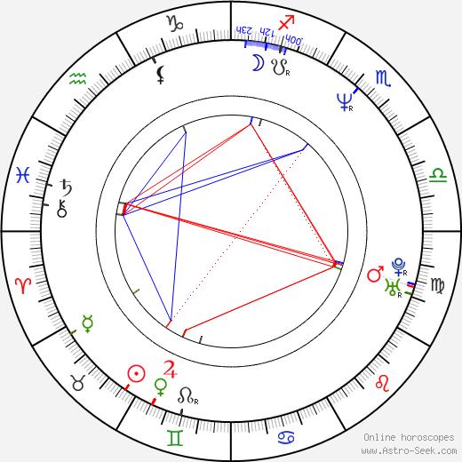 Patrick Alessandrin astro natal birth chart, Patrick Alessandrin horoscope, astrology