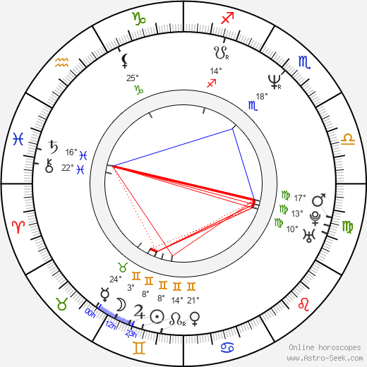 Peter Paul Muller birth chart, biography, wikipedia 2018, 2019