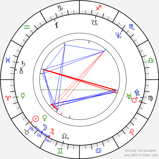 Sean McAllister birth chart, Sean McAllister astro natal horoscope, astrology