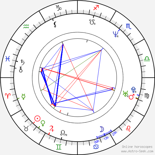 Stephen Gaghan astro natal birth chart, Stephen Gaghan horoscope, astrology