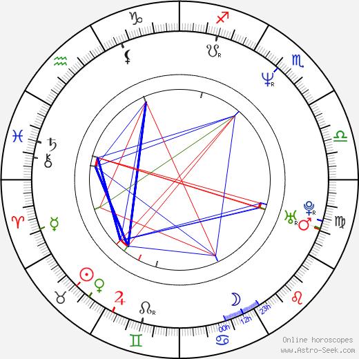 Stephen Gaghan birth chart, Stephen Gaghan astro natal horoscope, astrology