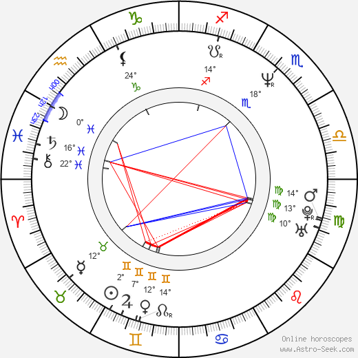 Tom Tykwer birth chart, biography, wikipedia 2018, 2019
