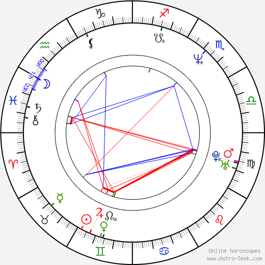 Tom Tykwer astro natal birth chart, Tom Tykwer horoscope, astrology