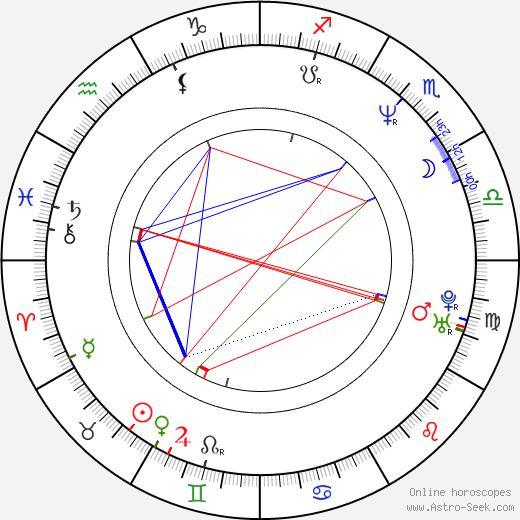 Zuzana Slavíková astro natal birth chart, Zuzana Slavíková horoscope, astrology