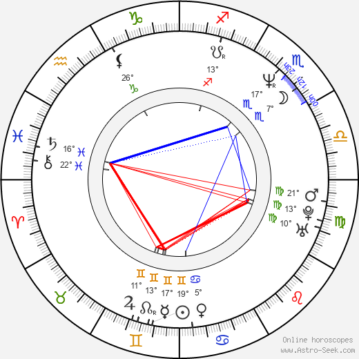 Andrea Kiewel birth chart, biography, wikipedia 2019, 2020