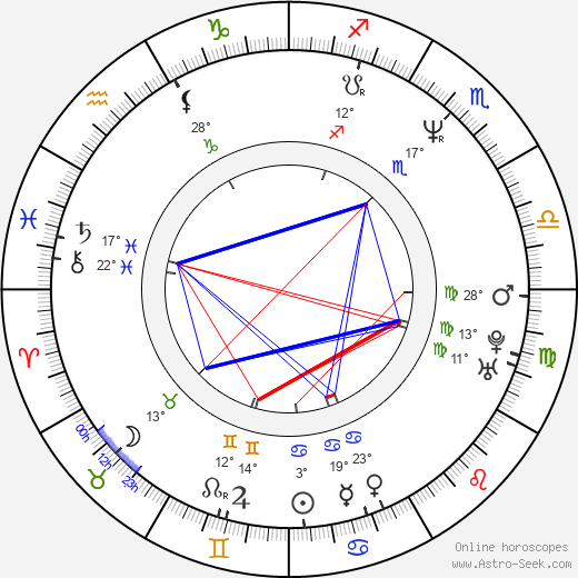 Andrew Dan-Jumbo birth chart, biography, wikipedia 2019, 2020