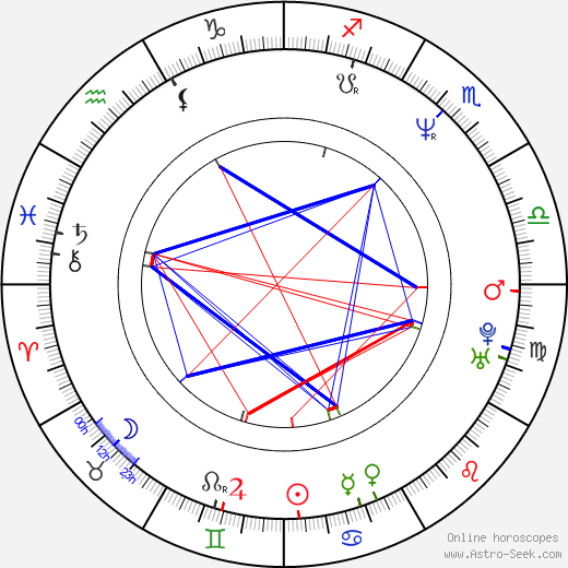 Andrew Dan-Jumbo birth chart, Andrew Dan-Jumbo astro natal horoscope, astrology
