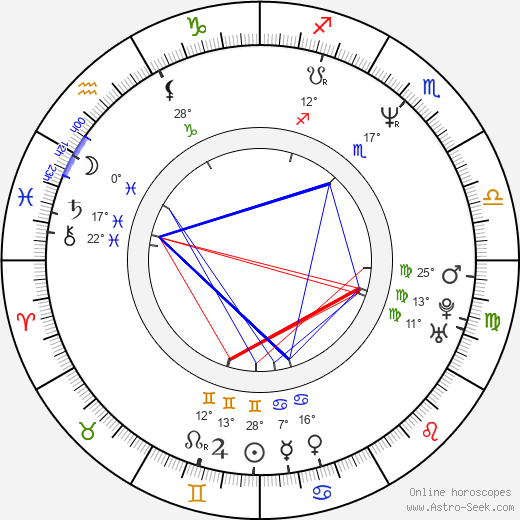 Andrew Lauer birth chart, biography, wikipedia 2019, 2020