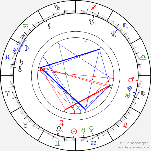 Andrew Lauer astro natal birth chart, Andrew Lauer horoscope, astrology