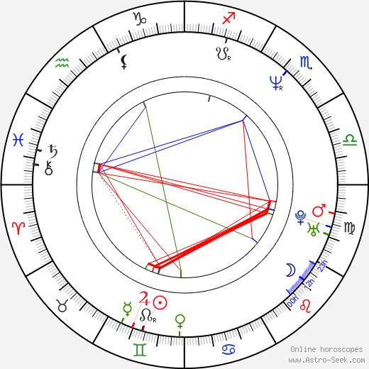 Andrew Van Slee tema natale, oroscopo, Andrew Van Slee oroscopi gratuiti, astrologia
