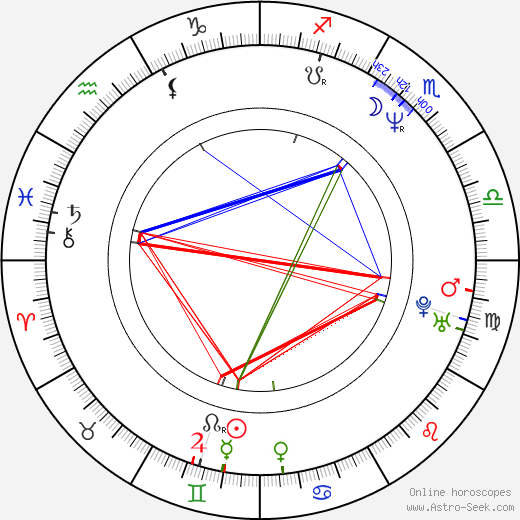 Ben Gosling Fuller astro natal birth chart, Ben Gosling Fuller horoscope, astrology