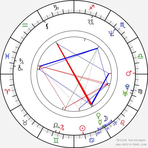 Bobby Vitale tema natale, oroscopo, Bobby Vitale oroscopi gratuiti, astrologia