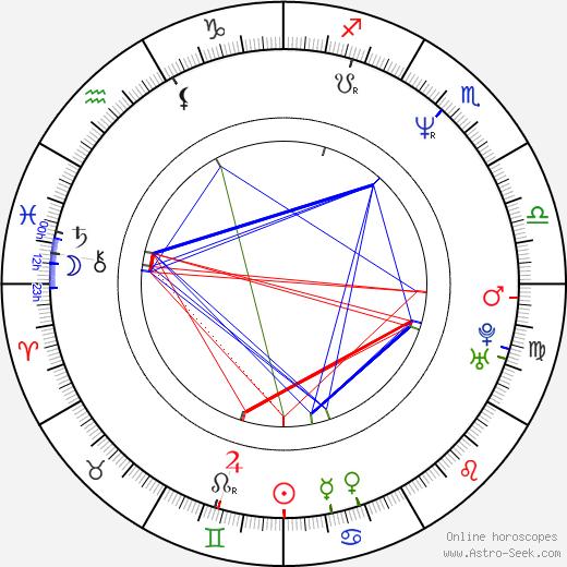 Carey Scott birth chart, Carey Scott astro natal horoscope, astrology