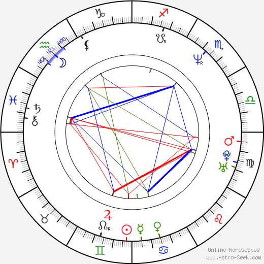 Carsten Fiebeler день рождения гороскоп, Carsten Fiebeler Натальная карта онлайн